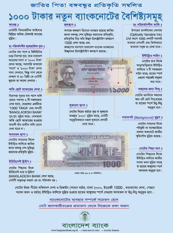 bangladesh-bank-1000-taka