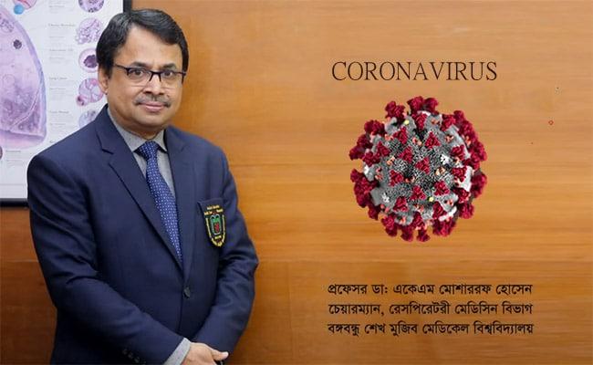 Professor Dr. AKM Mosharraf Hossain